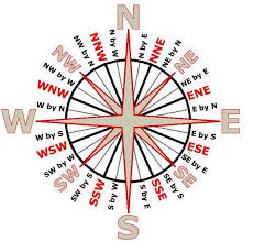 Points of order. Congress will consider every compass point when it debates names for Kim Kardashian's next baby